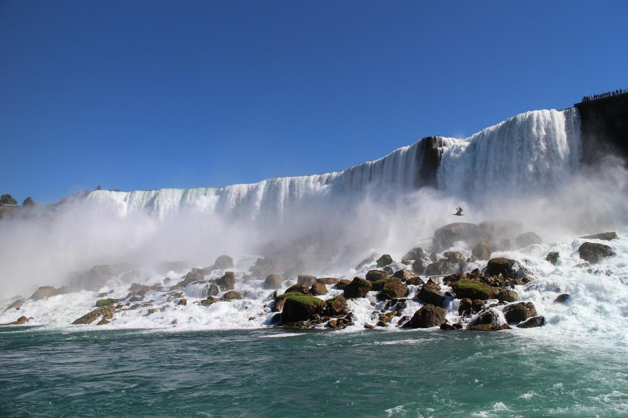 Is Niagara Falls Adventure Pass worth buying? | The Cheerful Wanderer